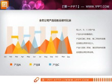 精致的销售业绩分析PPT折线图