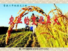《农业的变化真大》PPT课件2