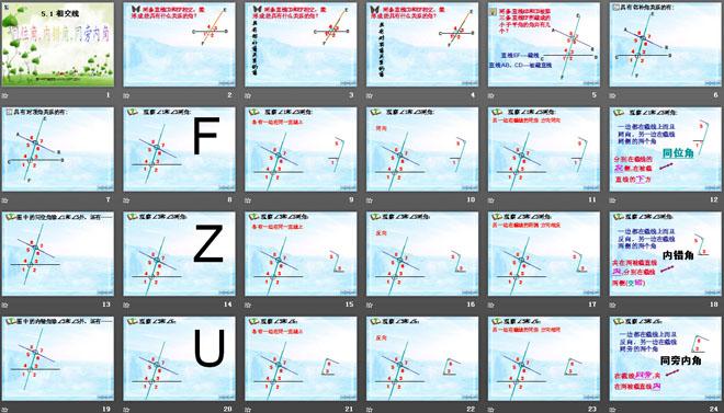《同位角、内错角、同旁内角》相交线与平行线PPT课件