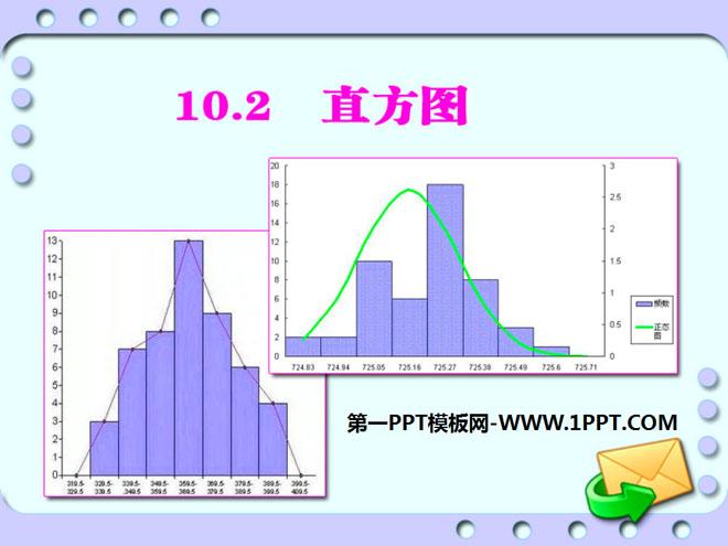 人教版七年级数学下册《直方图》数据的收集、整理与描述PPT课件