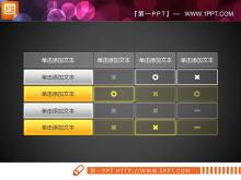 黄色实用数据表格PPT图表下载