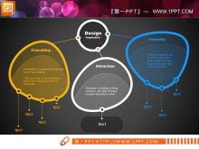 两张简洁线条勾勒的扩散关系PPT图表
