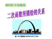 《二次函数所描述的关系》二次函数PPT课件2