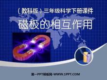 《磁�O的相互作用》磁�FPPT�n件3