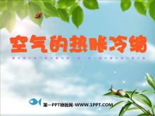 《空气的热胀冷缩》热PPT课件2