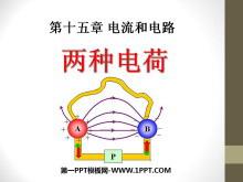 《两种电荷》电流和电路PPT课件5