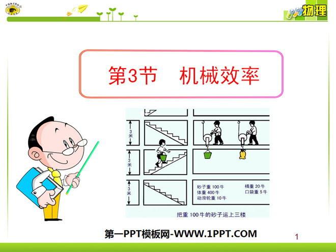 《�C械效率》���C械PPT�n件2