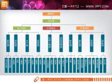22张实用商务扁平化PPT图表