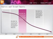 2张实用曲线图PPT图表打包tt娱乐官网平台