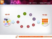 简洁循环关系流程图PPT图表
