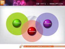 圆形立体并列组合关系PPT图表