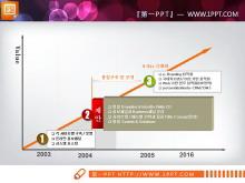 三张象限图PPT图表下载