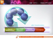 三张带箭头和立体球面的流程图PPT图表