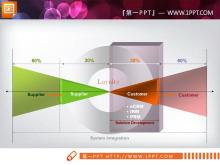彩色交叉冲突关系图PPT图表下载