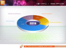 彩色饼形PPT图表下载