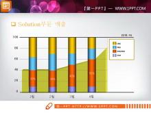 彩色柱形PPT图表下载