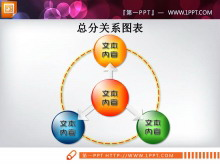 四色立体扩散聚合关系PPT图表