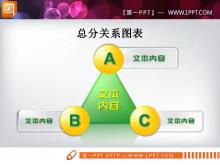 立体扩散聚合关系PPT图表