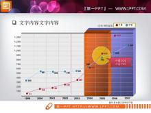带彩色背景的折线图PPT图表