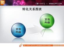 立体球面递进PPT图表