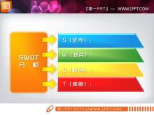 彩色总分关系PPT图表