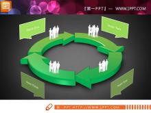 带白色小人的绿色循环关系PPT图表