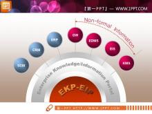 3张带射线形图的扩散关系PPT图表