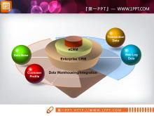 75张彩色立体PPT图表整套下载