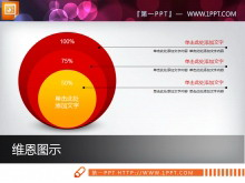 圆形层级关系PPT图表