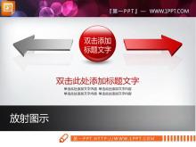 立体圆形箭头构成的扩散关系PPT图表