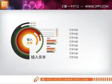 数据统计分析PPT图表