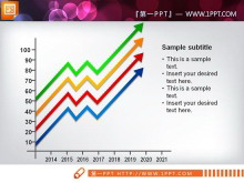 带箭头的四色折线图PPT图表