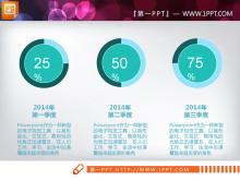 绿色扁平简洁PPT图表免费tt娱乐官网平台