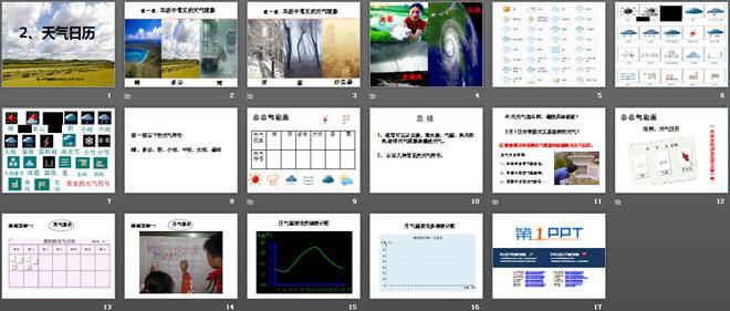 小雨天气气象符号图-天气日历 天气PPT课件