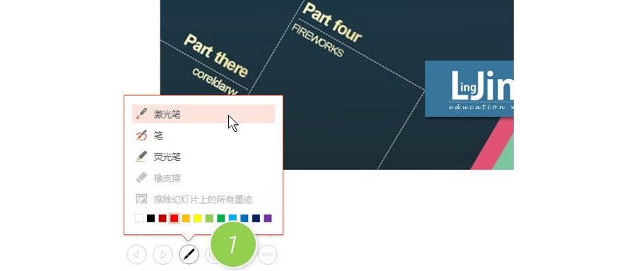 PPT创造技巧:何以壹边演示壹边标注识表记标注帜PPT重心