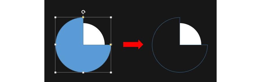 如何快速�L制一��局部�h形�D形表�_?