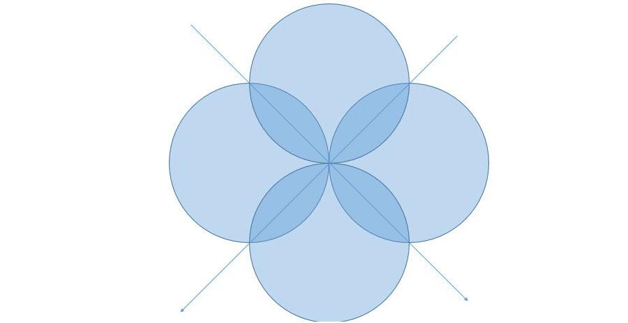 如何快速�L制出��形�D形�O�?