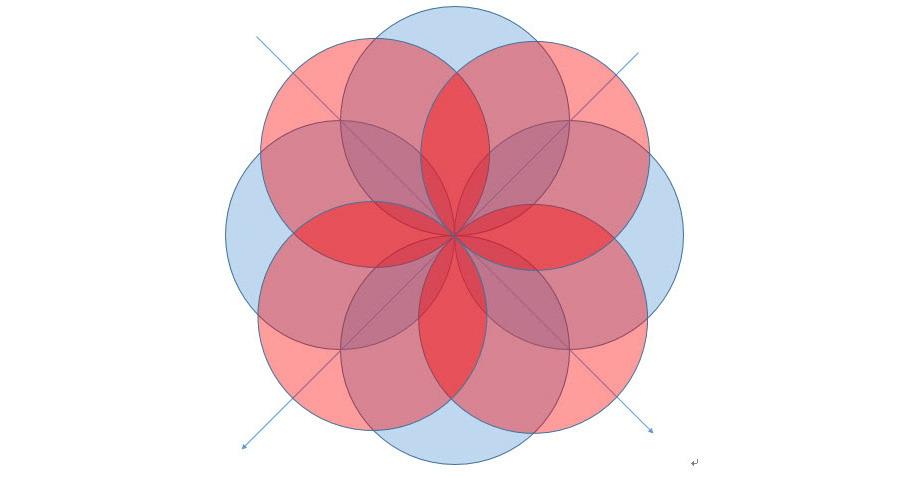 如何在ppt中快速绘制出桨形图形设计?