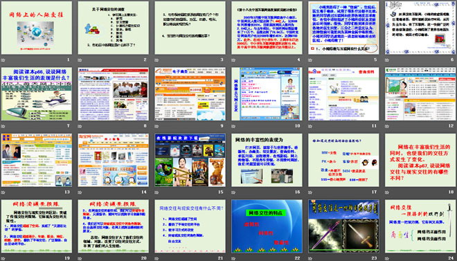 《网络上的人际交往》网络交往新空间PPT课件4