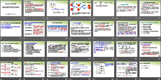 《如何正确书写化学方程式》化学方程式PPT课件6