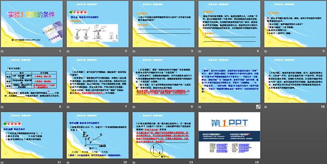 《燃烧的条件》燃料及其利用PPT课件7