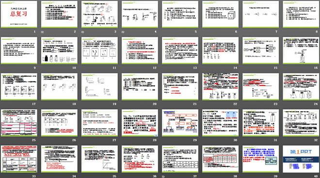 《九年级化学上册总温习》PPT课件5