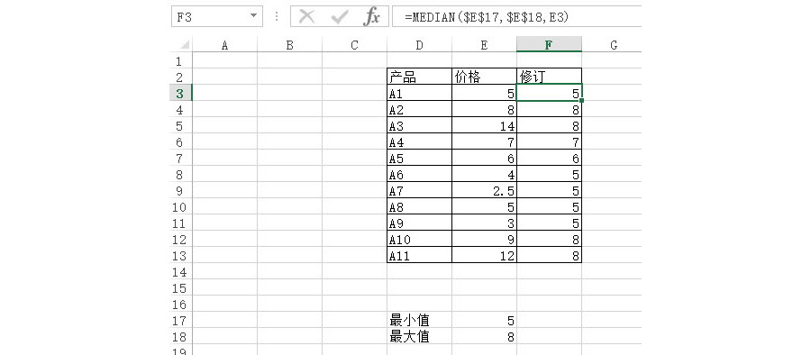 Excel如何快速修订超过规定范围的数值?