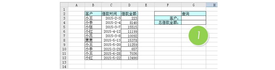 Excel如何统计客户在不同时间借款的总金额?
