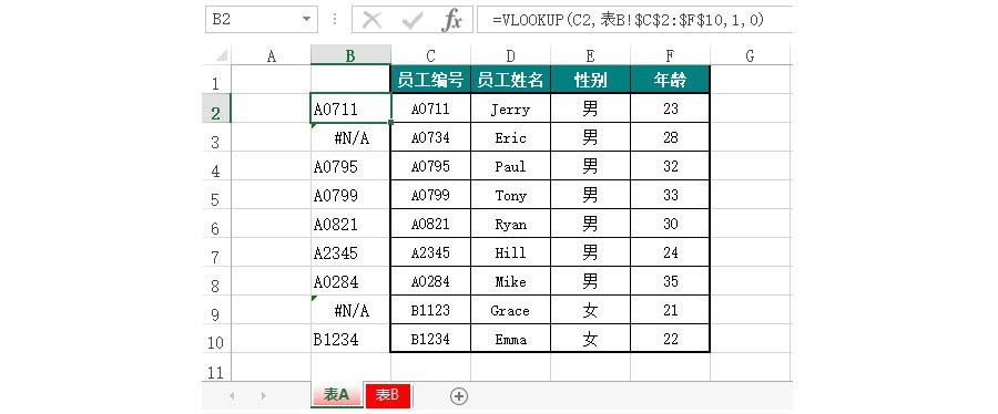 Excel如何批量匹配两张不同表格数据?(Vlookup函数法)