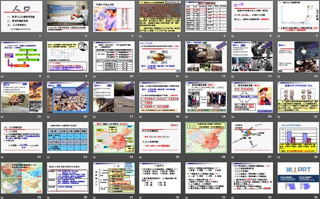 中国人口老龄化_中国的人口课件