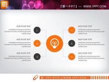 15张橙色国外创业融资PPT图表下载
