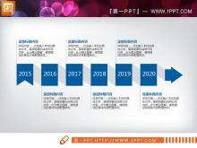 26张扁平化蓝色工作汇报PPT图表