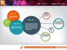 20张彩色扁平化PPT图表整套tt娱乐官网平台