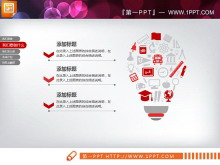 红色扁平化创业融资计划书PPT图表